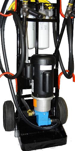 Pneumatics Parts Equipment