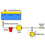 How to Read a Schematic, Understanding of Graphical Symbols Used in Fluid Power Drawings